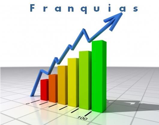 Franquias de sucesso mais baratas 2016