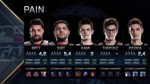Melhores jogadas da Pain lol League of legends 2