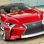 Onde Comprar Carros de Luxo no Brasil