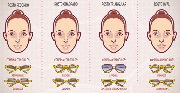 aca1519ca808f Modelos Óculos de Grau Feminino - 2017